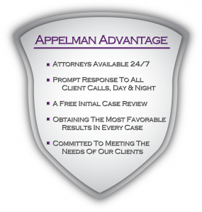 Appelman Advantage