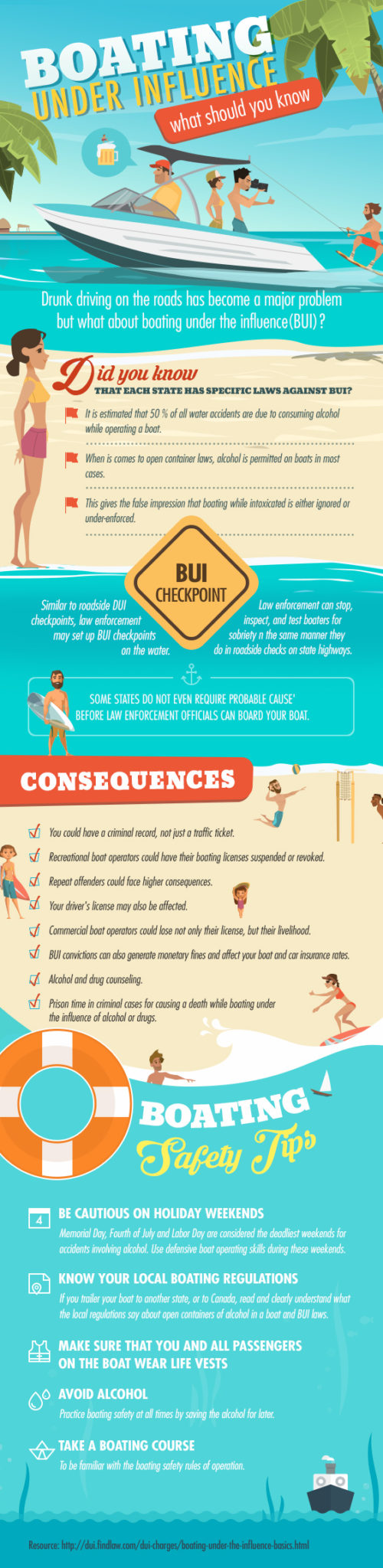 boating while drinking inforgraphic